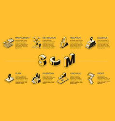 Supply chain management isometric banner vector