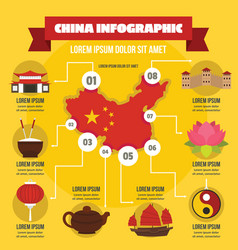 china infographic concept flat style vector image vector image