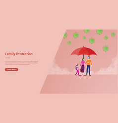 Family corona protection use umbrella mask for vector