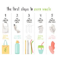 Zero waste lifestyle vector