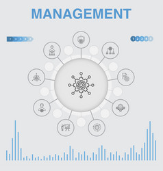Management infographic with icons contains such vector