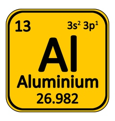 Periodic table element aluminium icon vector