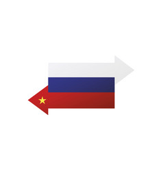 China russia interaction exchange and delivery vector