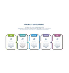 business infographic design with 5 process vector image