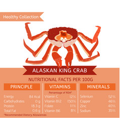 healthy collection fish vector image