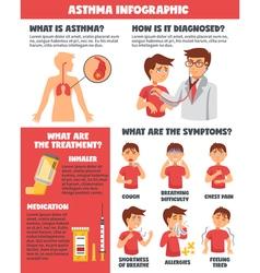Asthma Symptoms Illnesses Infographics vector image