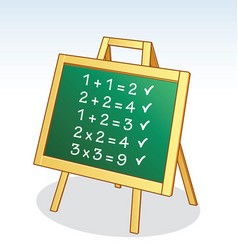 blackboard or chalkboard on easle vector image