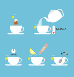 graphic information about preparation lemon tea vector image