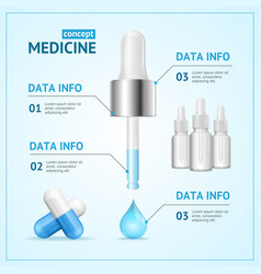 medicine concept card or poster vector image
