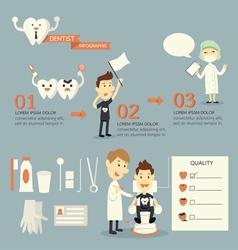 Dentish infographicsset vector