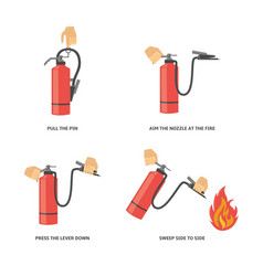 Instructions for use of a fire extinguisher vector