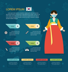 epidemics virus information korean national vector image
