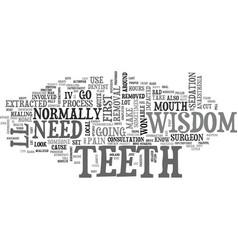 A close look at wisdom teeth text word cloud vector
