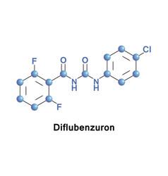 Diflubenzuron is an insecticide vector
