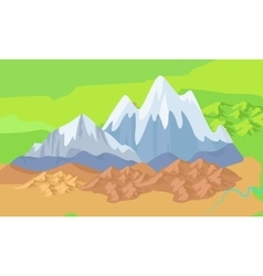 Asia Mountains on Map Significant Mountain Ranges vector image