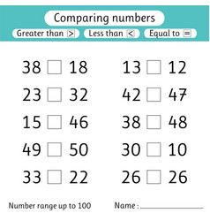 Comparing numbers less than greater than equal vector