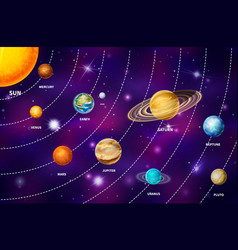 bright realistic planets on solar system like vector image