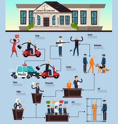 Law and justice orthogonal infographics vector