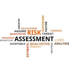 Word cloud risk assessment vector