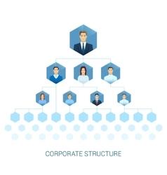Organization diagram of business enterprise flat vector