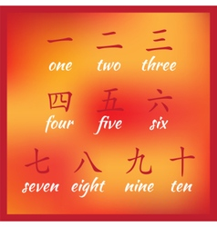 Chinese hieroglyphs numbers vector