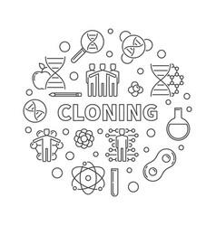 Cloning minimal round in thin vector