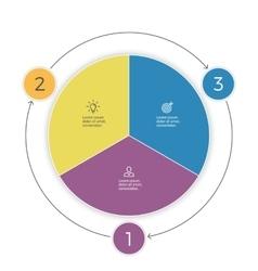 Pie chart Three steps infographics design vector image