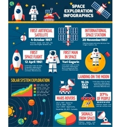 Space exploration timeline infographic vector