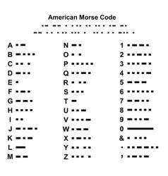 American morse code alphabet vector