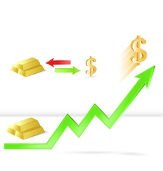 Gold price up gold bar vs dollar exchange rate vector