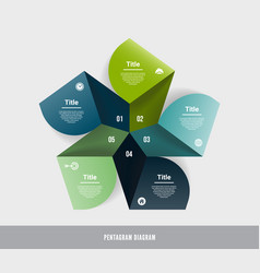 Pentagon infographic template for diagram graph vector