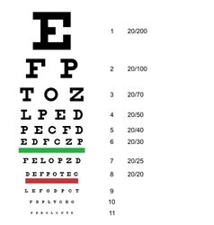 Eye test chart use by doctors vector image