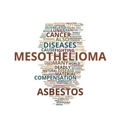mesothelioma a deadly lung cancer text background vector image