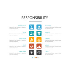 Responsibility infographic 10 option concept vector