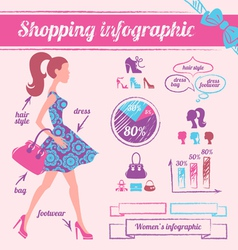 Women shopping infographics vector image vector image