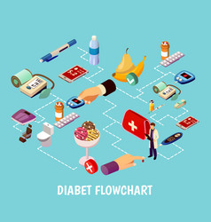 Diabetes control isometric flowchart vector