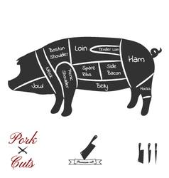 Pork cuts2 vector