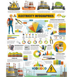 Electrical engineering and electricity infographic vector
