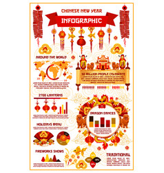 Chinese lunar new year infographics vector