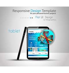 Modern devices mockups with web template vector image
