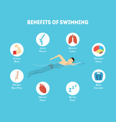 cartoon benefits of swimming infographics card vector image