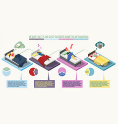 sleep disorder isometric infographics vector image
