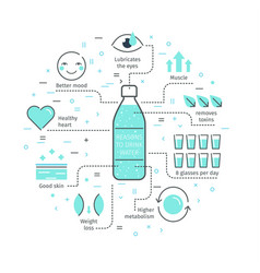 Reasons to drink water vector