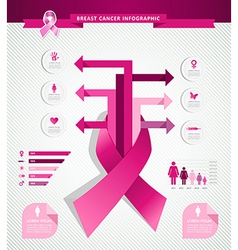 Breast cancer awareness concept infographics EPS10 vector image