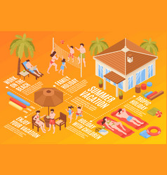 family beach vacation flowchart vector image