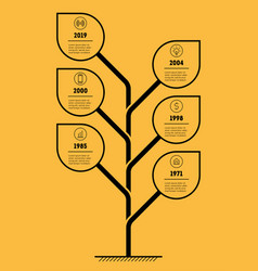 timeline infographics with leafs business concept vector image