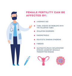 Scientist and list female infertility causes vector
