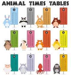 Animal times table on white background vector
