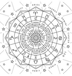 zodiacal circle for studing astrology vector image