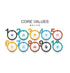 Core values infographic design template trust vector